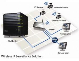 Sieć IP
